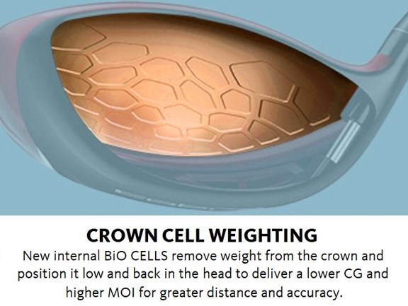Crown Cell Weighting